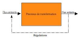 ReI_gulation-f4f53.jpg